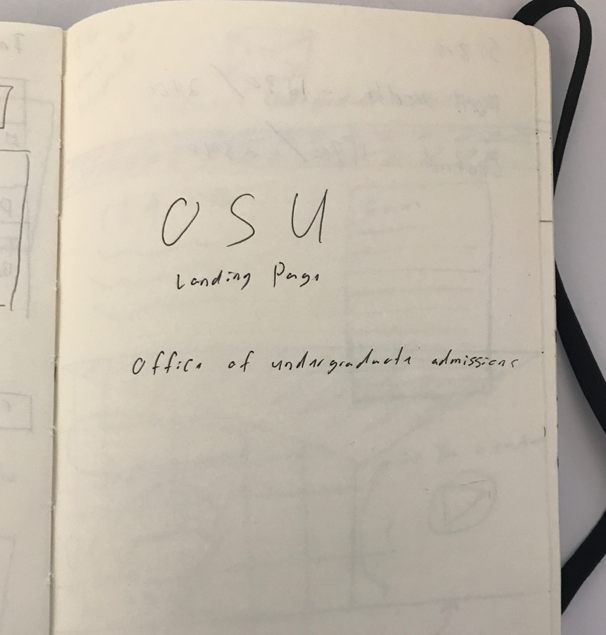 (OSU Sketches and IA)