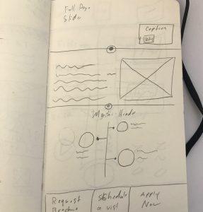 (OSU Sketches and IA)
