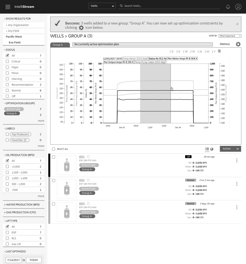 (Initial Wireframes - Multi Well Group Overview Page)