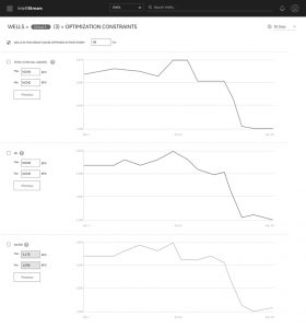 (Initial Wireframes - Multi Well Optimization, Constraints Impact Time Series Chart)